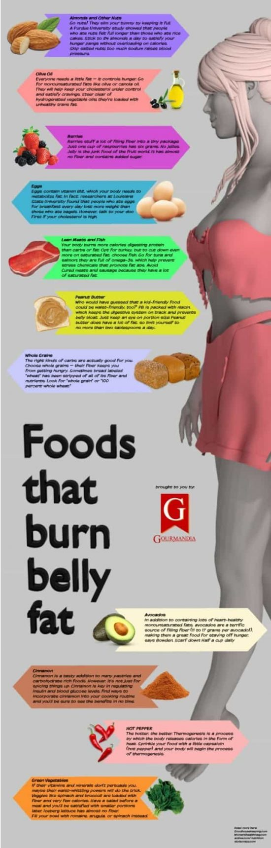 My #1 Top Tip On How To Burn Belly Fat Fast! – Healthy ...